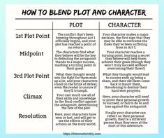 """How to Break the Shackles of """"Plot Versus Character"""" - The Novel Smithy Essay Writing Skills, English Writing Skills, Book Writing Tips, Writing Words, Writing Resources, Writing Help, Writing Outline, Writing Images, Article Writing"""
