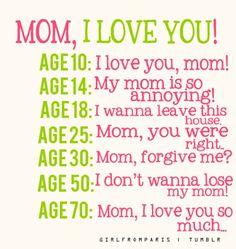 Mom..ha! Yes, 25 and yup.