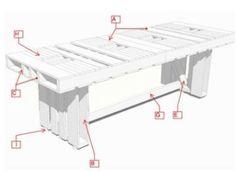 Bouwtekening voor een tuintafel om van pallets of steigerhout te bouwen. Klustips voor tuintafels om zelf te maken.