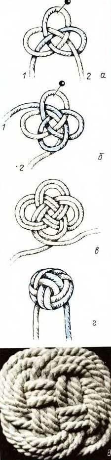 Схема плетения турецкого узла