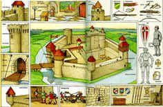 Onderdelen van een kasteel / Le Moyen Age pour les enfants : un château fort