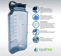 Anatomy of a Nalgene. One of the greatest things I've ever owned. I've had mine for 13 years.
