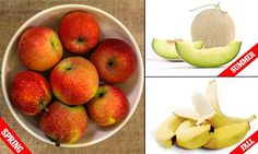 Avoid these fruits to prevent allergy symptoms | Daily Mail Online