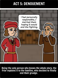 The Tragedy of Romeo and Juliet - Act 5 - Denouement: Break down Shakespeare's Five-Act Structure using a Romeo and Juliet storyboard created on Storyboard That! Shakespearean Tragedy, Tragic Hero, Ela Classroom, Student Engagement, Romeo And Juliet, Storyboard, Comic Strips, Fun Activities, Lesson Plans
