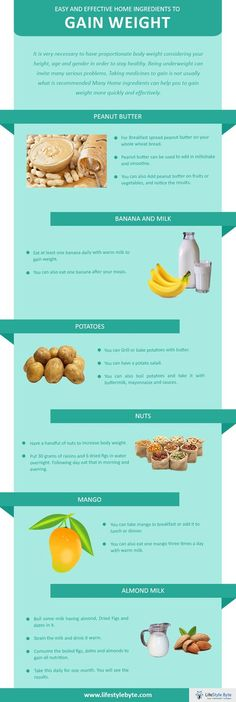 shake to gain muscle workout Easy and effective home ingredients to gain weight fast Weight Gain Workout, Ways To Gain Weight, Weight Gain Journey, Gain Weight Fast, Weight Gain Meals, Weight Gain Meal Plan, Healthy Weight Gain, Weight Watchers Meals, How To Gain Weight For Women