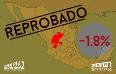 Zacatecas reprobado en crecimiento económico  http://rev30.com/SAlRhF  | Vía @Zacatecas3_0