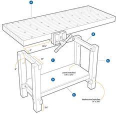 workbench 1