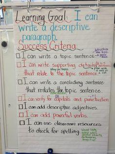 writing a paragraph success criteria Talk 4 Writing, Writing Goals, Writing Strategies, Writing Lessons, Writing Workshop, Teaching Writing, Writing Resources, Writing Skills, Teaching Paragraphs