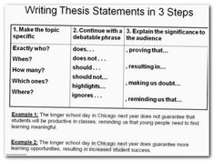 MasterS Thesis Outline Examples Structure Proposal  Thesis