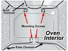 How to fix an oven - Oven interior of location of screws to remove elements