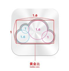 Golden Ratio in iCloud logo. well done apple, well done.