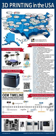 3D Printing in the USA Infographic