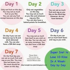Super Diet to Lose 10 Kilos In A Week: Day by Day