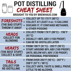 Using a Pot Still: Where To Make Your Cuts - Trend Femininer Stil 2019 Moonshine Mash Recipe, Homemade Moonshine, Moonshine Still Plans, How To Make Moonshine, Making Moonshine, Home Distilling, Distilling Alcohol, Homemade Alcohol, Homemade Liquor