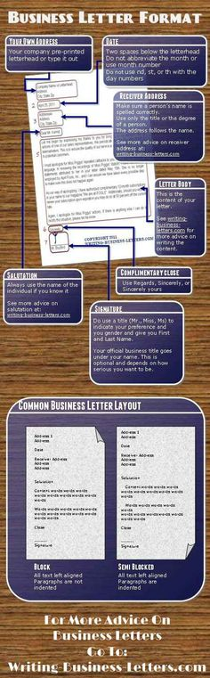 It is very important to use the correct business letter format. This is true with business letters as well. The quality of the. English Tips, English Lessons, Learn English, Business Letter Layout, Business Writing, Business Studies, Business Education, Business School, English Writing