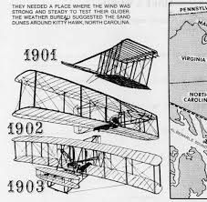 coloring pages for wright brothers - photo#10