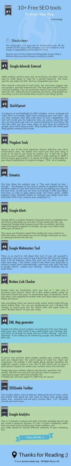 10+ Free SEO Tools [ Infographic ]