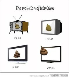 Evolution of Television