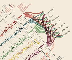 A Visual History of Nobel Prizes and Notable Laureates, 1901-2012 | Brain Pickings
