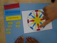 THE LEARNING ARK - Elementary Montessori : Compass Rose