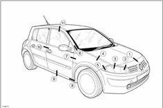 Renault Megane 2005 - Workshop Repair Manual - Service Manuals