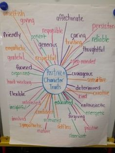 Positive Character Traits Anchor Chart (Be sure to check out the contrasting one… Reading Anchor Charts, Writing Anchor Charts, Readers Workshop, Writing Workshop, Writing Tips, Positive Character Traits, Writing Station, First Grade Writing, Paragraph Writing
