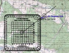 Land Navigation – Distance and Direction