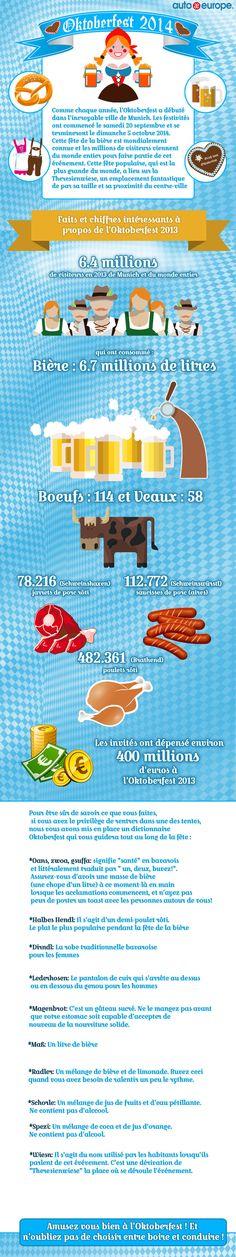 Infographie : Oktoberfest - Pour consulter plus d'infographies, cliquez ici : http://www.autoeurope.fr/go/infographie/