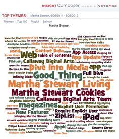 Social media analysis of Martha Stewart Living Omnimedia