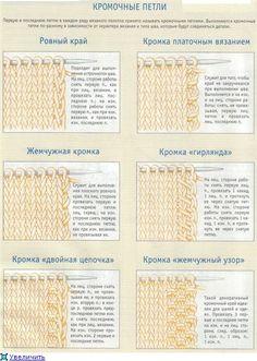 Кромочные петли, а также ПОЛЕЗНЫЕ СОВЕТЫ по вязанию. Обсуждение на LiveInternet - Российский Сервис Онлайн-Дневников