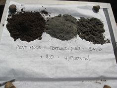 Recipe for hypertufa
