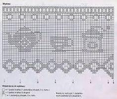 Resultado de imagen para visillo de frutas tejido en crochet