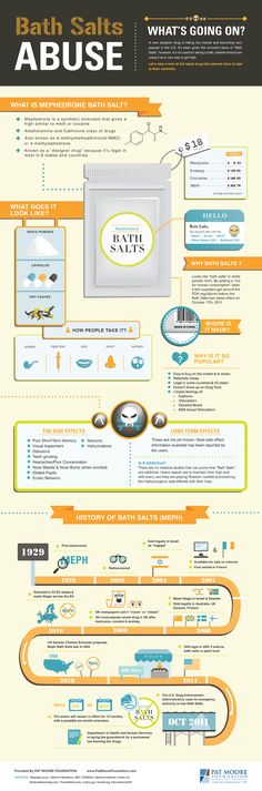 Bath Salt Drug Abuse Infographic. 