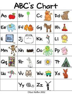 Display in writing center. Each student has a copy in their homework folder. Aligns with Saxon Phonics. Preschool Phonics, Abc Phonics, Preschool Learning, Toddler Preschool, Teaching Kids, Preschool Alphabet, Kindergarten Language Arts, Kindergarten Literacy, Phonics Activities