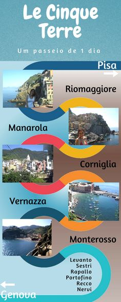 O parque Nacional das Cinque Terre é um dos destinos praianos mais visitados na Itália e neste post mostra as 5 cidades que fazem parte deste parque (Monterosso, Vernazza, Corniglia, Manarola e Riomaggiore). Roteiro de 1 dia fazendo trilha. Para visitar bem as cidades, mìnimo de 2 dias.  #parqueNacional #CinqueTerre #5Terre #praia #Itália #Italia #Monterosso #Vernazza #Corniglia #Manarola #Riomaggiore #liguria #trip #viagem #trilha #viadellamore #sentieroazzurro #Europa #turistandoin