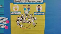 Do you have brothers or sisters?