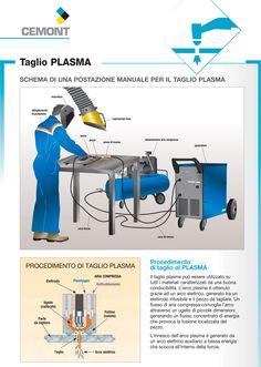 Taglio al plasma