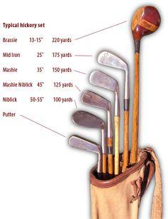 Image Detail for - Vintage Golf Clubs | Hickory Shafted Golf Clubs | Antique Golf Clubs