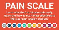 What the Pain Scale Really Means
