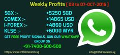 Trifid Research is well organized advisory company,  it provides profitable signals related to FOREX, SGX, KLSE & COMEX.