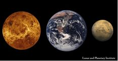 A comparison of the sizes of planets venus (left), Earth and Mars.  Credit: Lunar and Planetary Institute