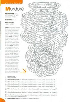 Only Crochet Patterns Part 20 - Beautiful Crochet Patterns and Knitting Patterns