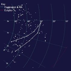 andromeda constellation - Google Search