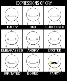 The Many Faces Of Cry