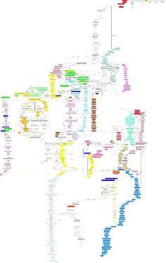 stack machine (bottom-up)  2016_08_11_11_09_14 diff --git a/gdb1.sh b/gdb1.sh index e6d7eba..cb69f0c 100755 --- a/gdb1.sh  b/gdb1.sh @@ -13 13 @@  python gdb1.py gdb.txt > tmpdot -dot -Tpng tmpdot -o 1.png -\cp 1.png /var/www/html/codes/ \ No newline at end of file dot -Tpng tmpdot -o 1-gdb.png \cp 1-gdb.png /var/www/html/codes/ \ No newline at end of file diff --git a/gdb2.sh b/gdb2.sh index 0f0f26a..f5a41a5 100755 --- a/gdb2.sh  b/gdb2.sh @@ -14 14 @@  python gdb2.py gdb.txt > tmpdot -dot…
