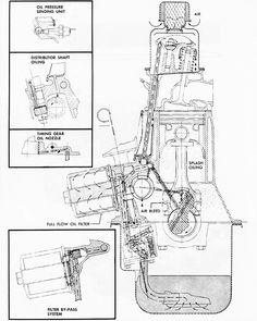 PCV Valve 1976 Chevy C10 pickup 250 inline #Chevy #Diagram
