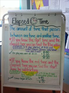 Elapsed time addition and subtraction. Combine this with the two strategy chart and organize it in a 4 square chart?
