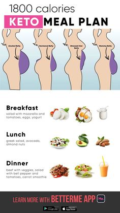"""Keto Diet Meal Plan and Menu for Beginners Weight Loss I have to tell you about this Ketogenic Diet, or as you may have heard of it """"The Keto Diet"""". Committing to a keto diet meal plan can help solve no end of problems and Egg Diet Plan, Ketogenic Diet Meal Plan, Keto Meal Plan, Diet Meal Plans, Meal Prep, Health Meal Plan, Ketosis Diet, Health Tips, Diet Food List"""