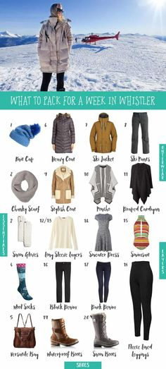 Get organized with 10 ski trip packing lists - summervacationsin.com