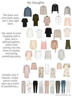 Analyzing a wardrobe to find a long-term plan for building a personal style